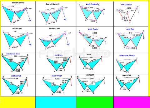 Four figure forex pdf